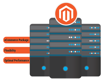 Magento Hosting Benefits