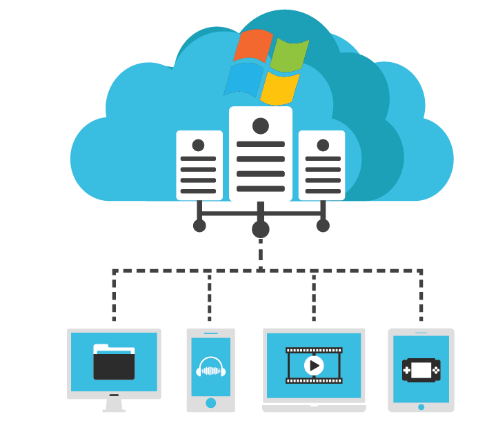 Window Public Cloud hosting